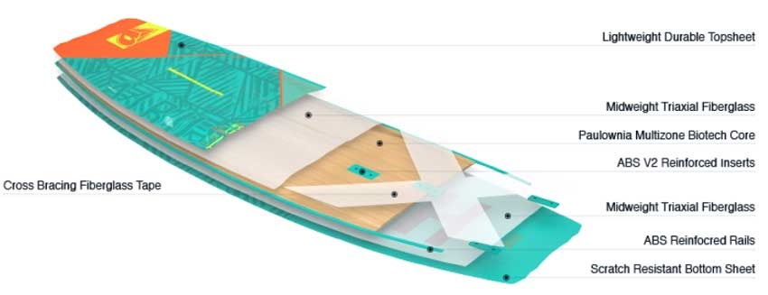 Airush Switch Sonic 2018 kiteboard