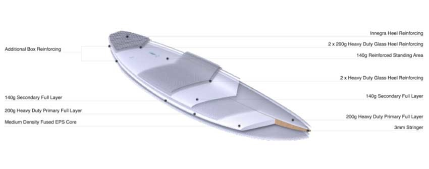 Airush Comp V2 2019 Surfboard Directional